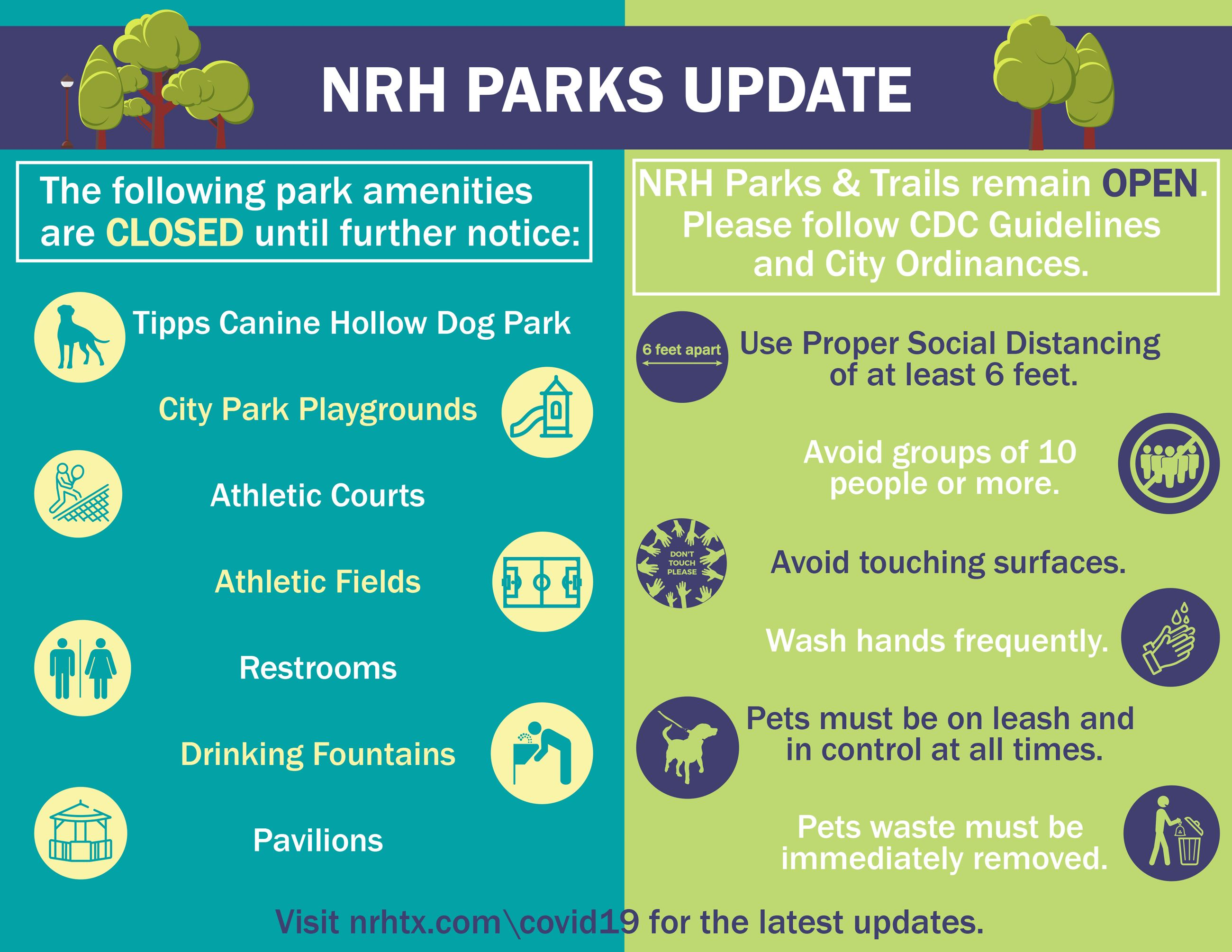 Park Update Closed Areas 04_01
